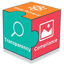 A 3 Faces Puzzle with transparency compliance and data privacy written on it