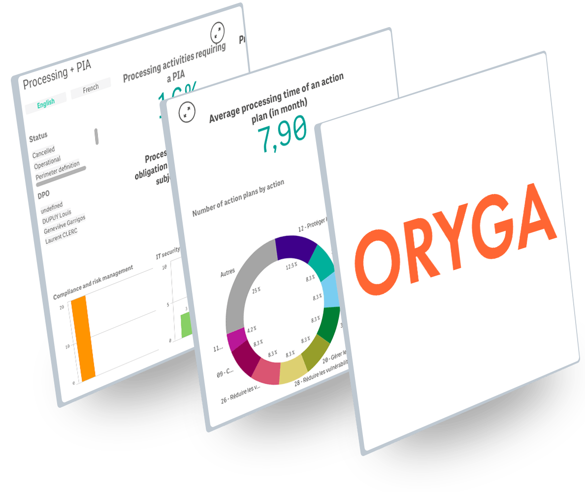 Screenshots of our GDPR solution entitled ORYGA