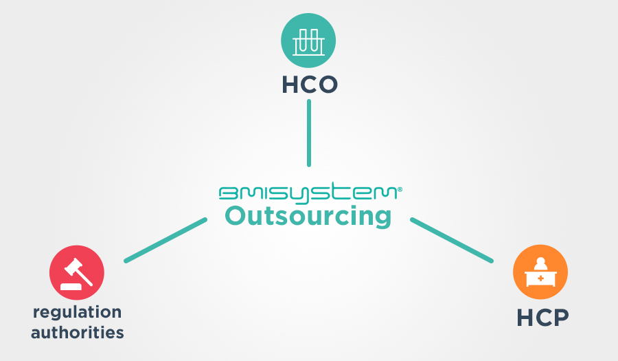 DMOS Outsourcing